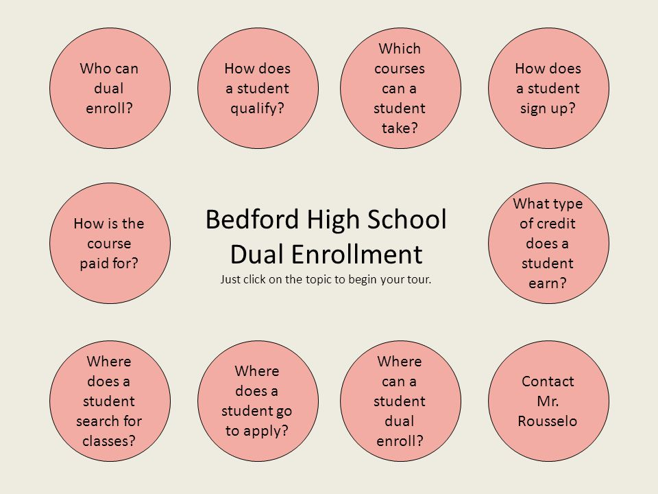 Bedford High School Dual Enrollment Just click on the topic to begin your tour.