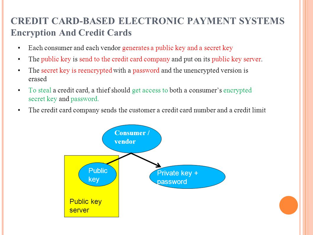 CREDIT CARD-BASED ELECTRONIC PAYMENT SYSTEMS Encryption And Credit Cards Each consumer and each vendor generates a public key and a secret key The pub