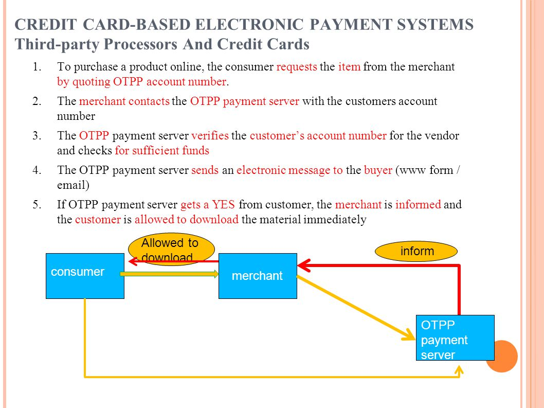 CREDIT CARD-BASED ELECTRONIC PAYMENT SYSTEMS Third-party Processors And Credit Cards 1.To purchase a product online, the consumer requests the item fr