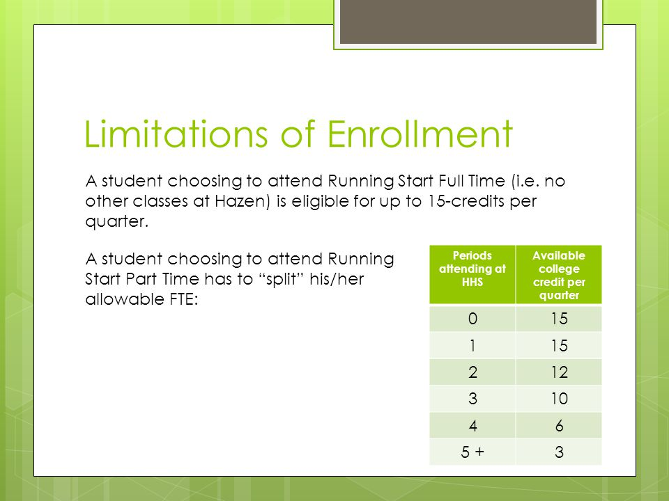 IMPORTANT Considerations Maturity is essential Students pay for books, lab fees, etc.