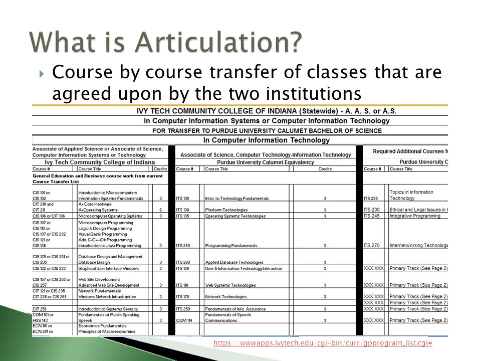 Course by course transfer of classes that are agreed upon by the two institutions https://wwwapps.ivytech.edu/cgi-bin/curr/gpprogram_list.cgi#