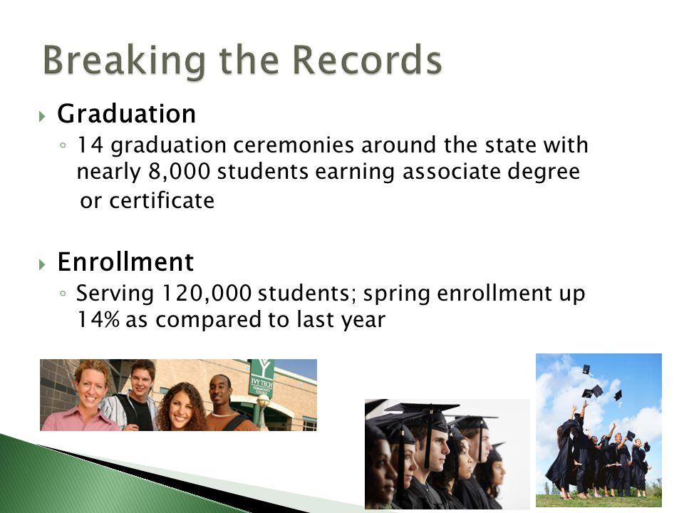 Graduation 14 graduation ceremonies around the state with nearly 8,000 students earning associate degree or certificate Enrollment Serving 120,000 students; spring enrollment up 14% as compared to last year
