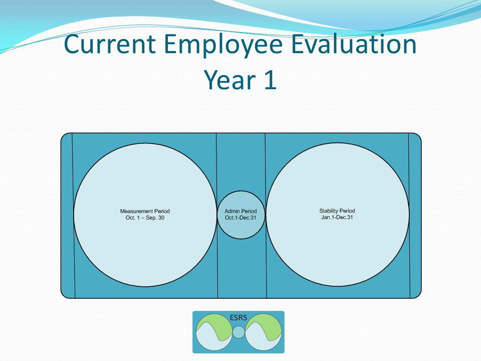 Current Employee Evaluation Year 1