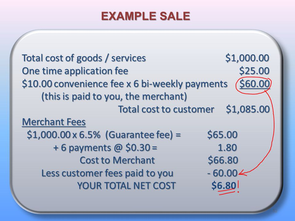32 EXAMPLE SALE Total cost of goods / services $1,000.00 One time application fee $25.00 $10.00 convenience fee x 6 bi-weekly payments $60.00 (this is paid to you, the merchant) (this is paid to you, the merchant) Total cost to customer $1,085.00 Total cost to customer $1,085.00 Merchant Fees $1,000.00 x 6.5% (Guarantee fee) = $65.00 $1,000.00 x 6.5% (Guarantee fee) = $65.00 + 6 payments @ $0.30 = 1.80 + 6 payments @ $0.30 = 1.80 Cost to Merchant $66.80 Cost to Merchant $66.80 Less customer fees paid to you - 60.00 Less customer fees paid to you - 60.00 YOUR TOTAL NET COST YOUR TOTAL NET COST $6.80 Total cost of goods / services $1,000.00 One time application fee $25.00 $10.00 convenience fee x 6 bi-weekly payments $60.00 (this is paid to you, the merchant) (this is paid to you, the merchant) Total cost to customer $1,085.00 Total cost to customer $1,085.00 Merchant Fees $1,000.00 x 6.5% (Guarantee fee) = $65.00 $1,000.00 x 6.5% (Guarantee fee) = $65.00 + 6 payments @ $0.30 = 1.80 + 6 payments @ $0.30 = 1.80 Cost to Merchant $66.80 Cost to Merchant $66.80 Less customer fees paid to you - 60.00 Less customer fees paid to you - 60.00 YOUR TOTAL NET COST YOUR TOTAL NET COST $6.80
