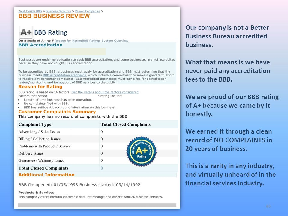 6/25/2009Version 1.045 Our company is not a Better Business Bureau accredited business.
