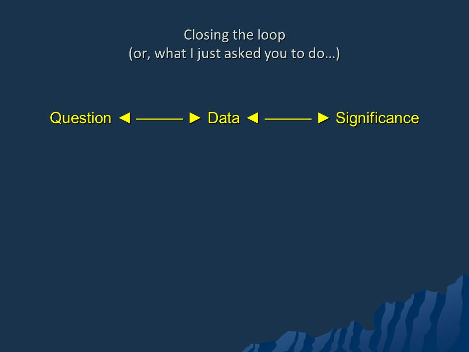 Closing the loop (or, what I just asked you to do…) Question Data Significance