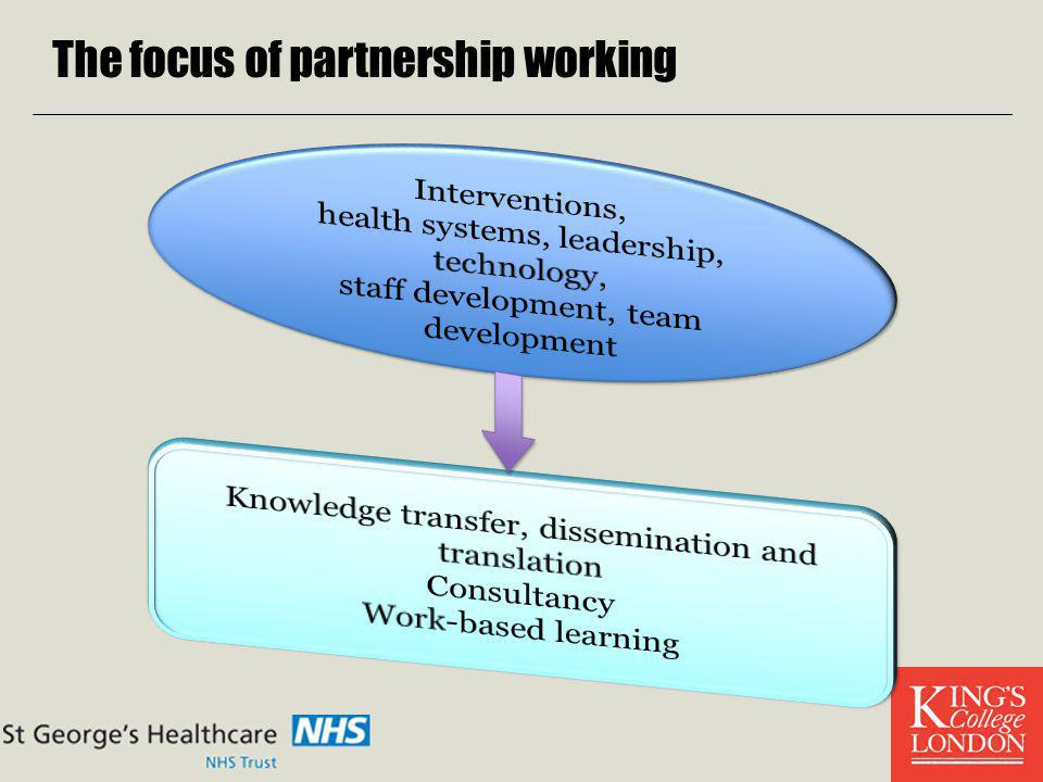 The focus of partnership working