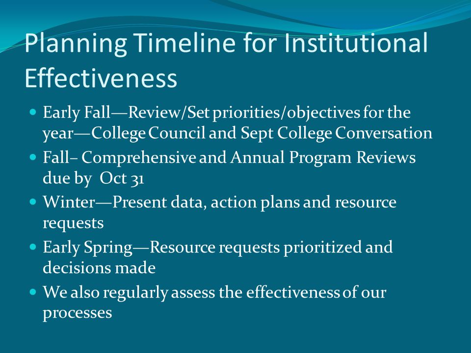 Planning Timeline for Institutional Effectiveness Early FallReview/Set priorities/objectives for the yearCollege Council and Sept College Conversation Fall– Comprehensive and Annual Program Reviews due by Oct 31 WinterPresent data, action plans and resource requests Early SpringResource requests prioritized and decisions made We also regularly assess the effectiveness of our processes