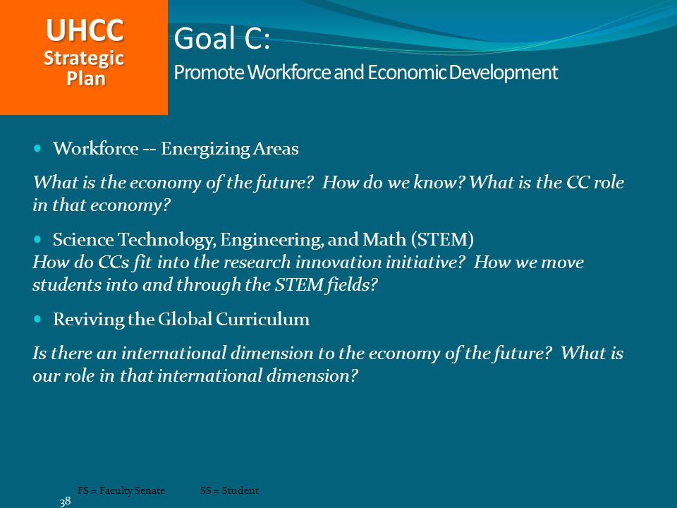 Goal C: Promote Workforce and Economic Development Workforce -- Energizing Areas What is the economy of the future.