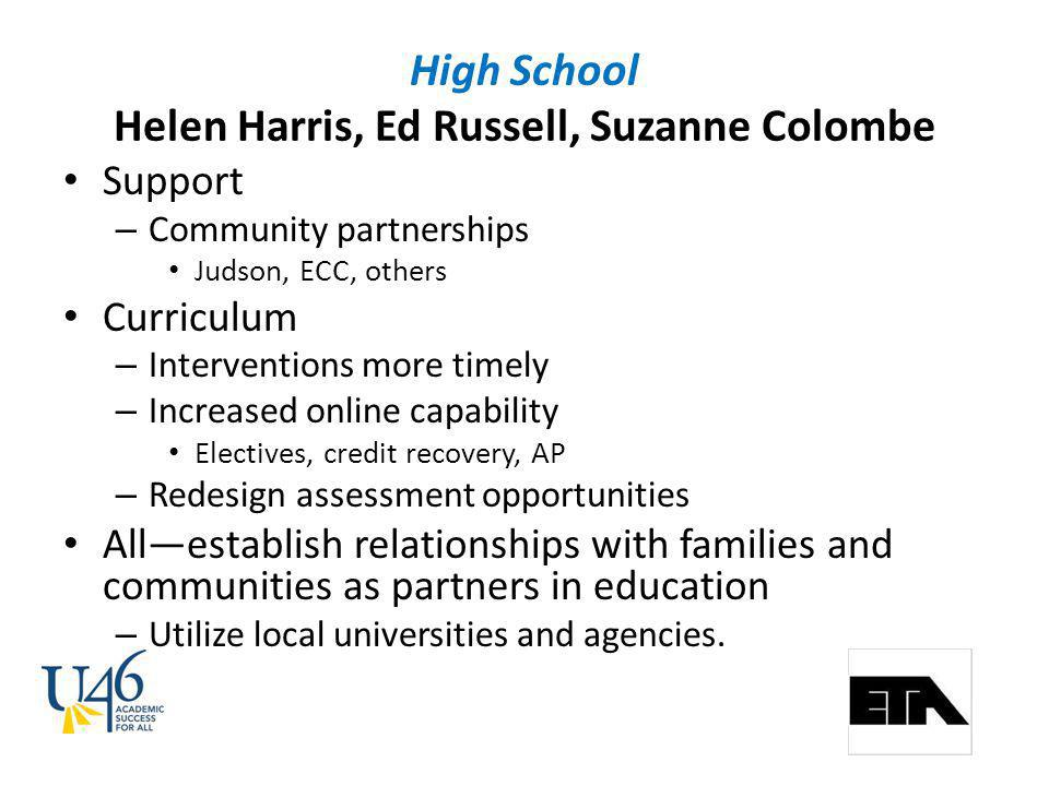 High School Helen Harris, Ed Russell, Suzanne Colombe Support – Community partnerships Judson, ECC, others Curriculum – Interventions more timely – Increased online capability Electives, credit recovery, AP – Redesign assessment opportunities Allestablish relationships with families and communities as partners in education – Utilize local universities and agencies.