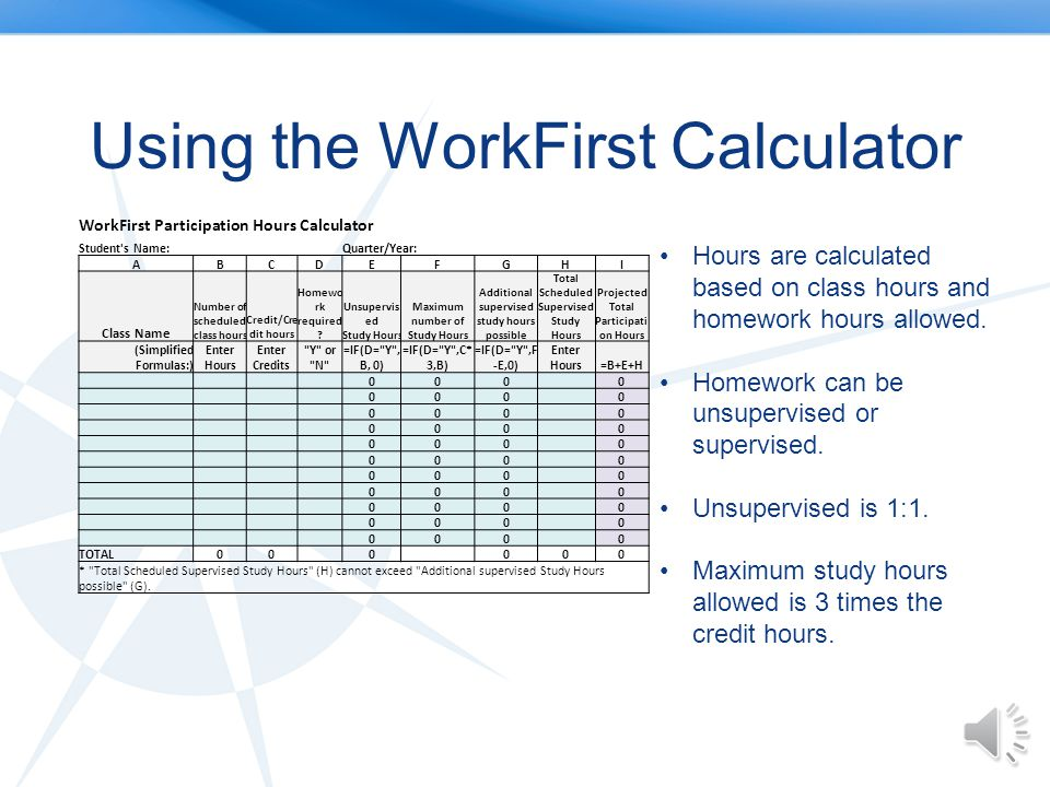 Using the WorkFirst Calculator WorkFirst Participation Hours Calculator Student s Name:Quarter/Year: ABCDEFGHI Class Name Number of scheduled class hours Credit/Cre dit hours Homewo rk required .