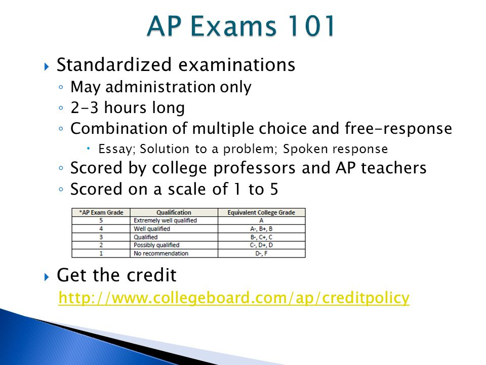 Standardized examinations May administration only 2-3 hours long Combination of multiple choice and free-response Essay; Solution to a problem; Spoken response Scored by college professors and AP teachers Scored on a scale of 1 to 5 Get the credit http://www.collegeboard.com/ap/creditpolicy