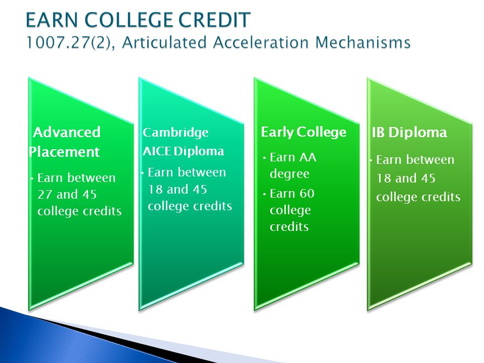 Cambridge AICE Diploma Earn between 18 and 45 college credits Advanced Placement Earn between 27 and 45 college credits Early College Earn AA degree Earn 60 college credits IB Diploma Earn between 18 and 45 college credits