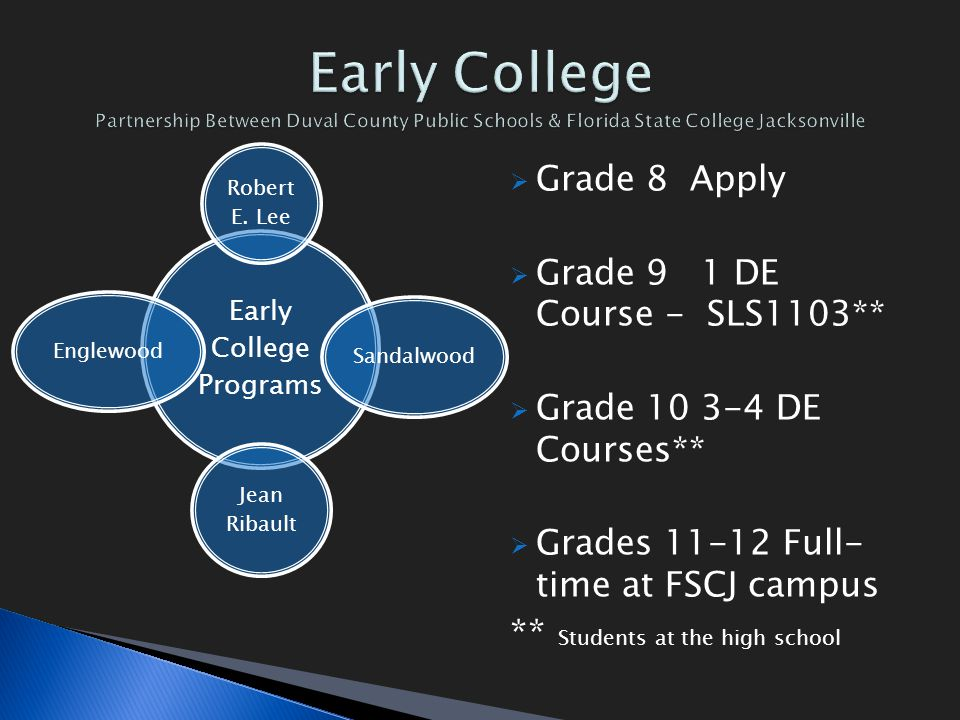 Grade 8 Apply Grade 9 1 DE Course - SLS1103** Grade 10 3-4 DE Courses** Grades 11-12 Full- time at FSCJ campus ** Students at the high school Early College Programs Robert E.