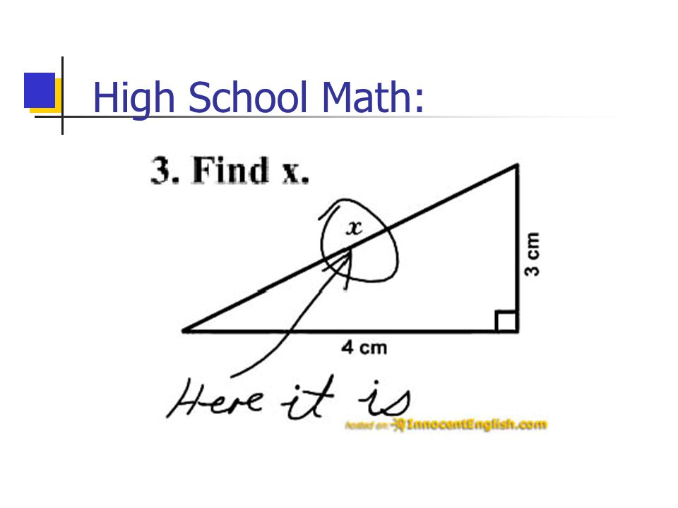 High School Math: