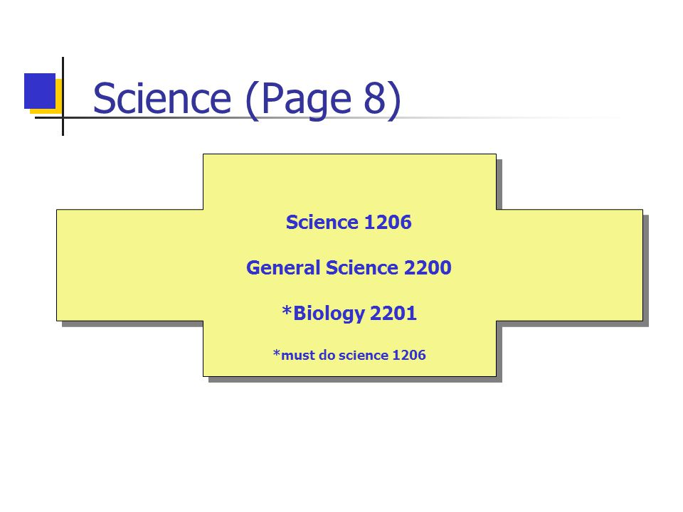 Science (Page 8) Science 1206 General Science 2200 *Biology 2201 *must do science 1206 Science 1206 General Science 2200 *Biology 2201 *must do scienc