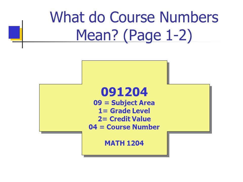 What do Course Numbers Mean? (Page 1-2) 091204 09 = Subject Area 1= Grade Level 2= Credit Value 04 = Course Number MATH 1204 091204 09 = Subject Area