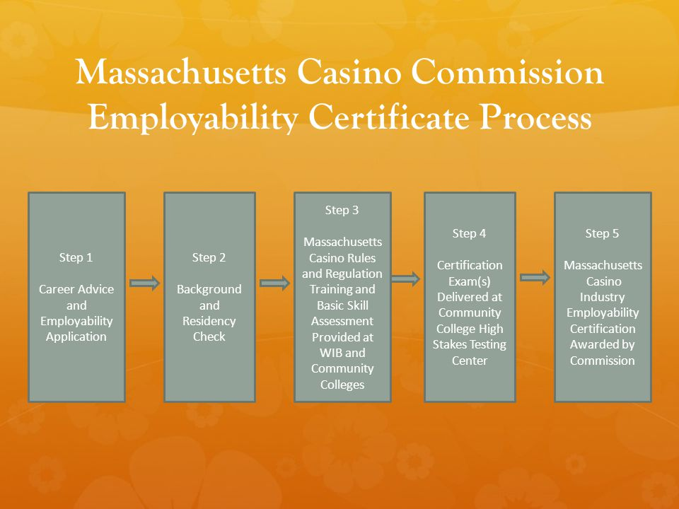 Massachusetts Casino Commission Employability Certificate Process Step 1 Career Advice and Employability Application Step 2 Background and Residency Check Step 3 Massachusetts Casino Rules and Regulation Training and Basic Skill Assessment Provided at WIB and Community Colleges Step 4 Certification Exam(s) Delivered at Community College High Stakes Testing Center Step 5 Massachusetts Casino Industry Employability Certification Awarded by Commission