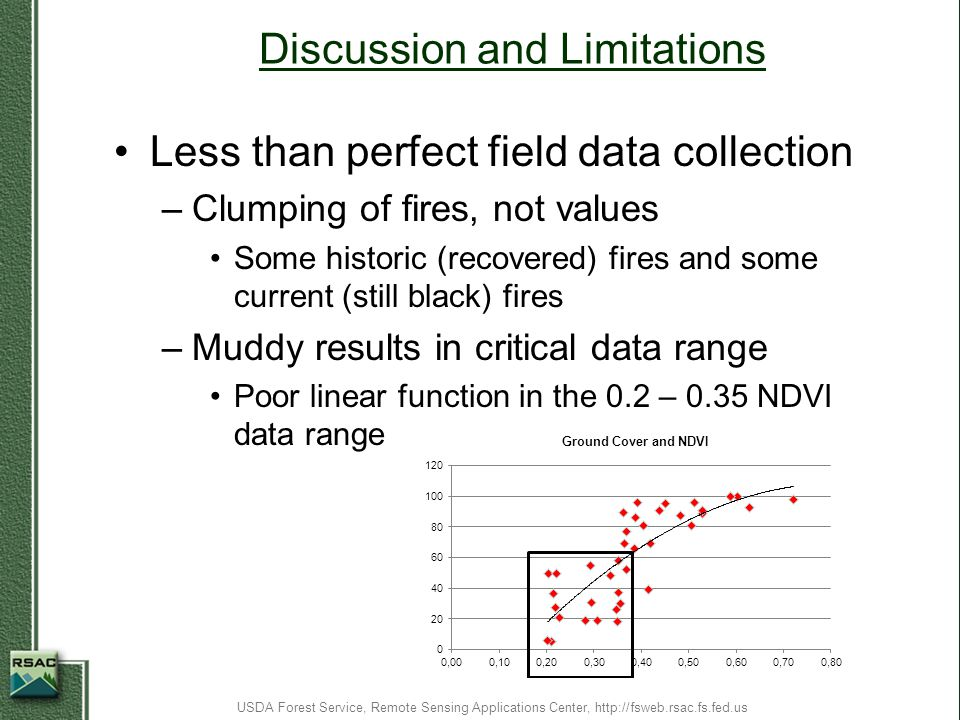 Discussion and Limitations Less than perfect field data collection –Clumping of fires, not values Some historic (recovered) fires and some current (st