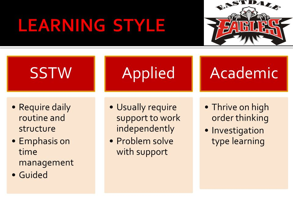 SSTW Require daily routine and structure Emphasis on time management Guided Applied Usually require support to work independently Problem solve with support Academi c Thrive on high order thinking Investigation type learning