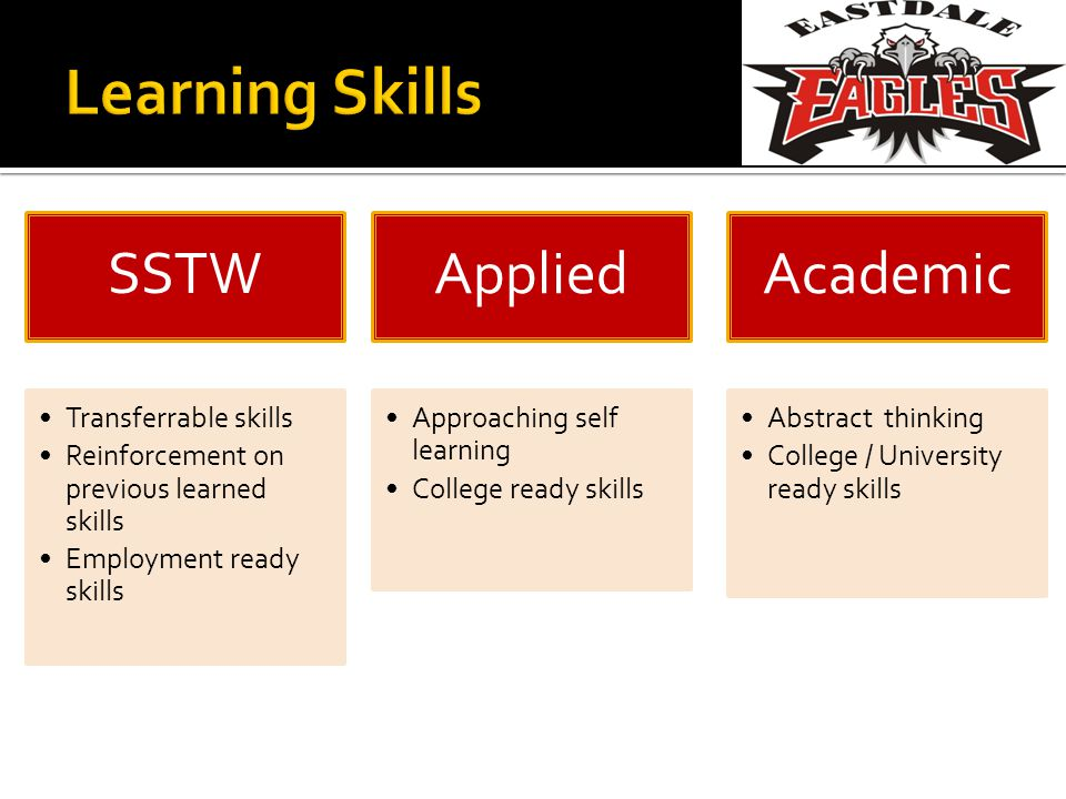 SSTW Transferrable skills Reinforcement on previous learned skills Employment ready skills Applied Approaching self learning College ready skills Acad