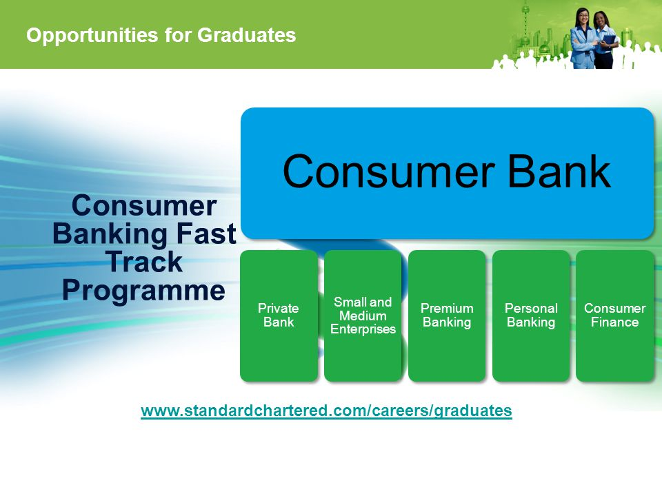 Your development: Business development plans Business Development Plans – Consumer Bank Fast Track Programme Consumer Banking Entry requirements Business development plan CB Fast Track Programme (1 year) Branch Operations - Gain an understanding of the collaboration between branch and operations, at the same time focusing on improvements in service, productivity and quality.