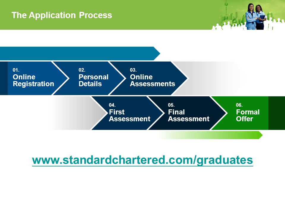 The Application Process www.standardchartered.com/graduates 01.