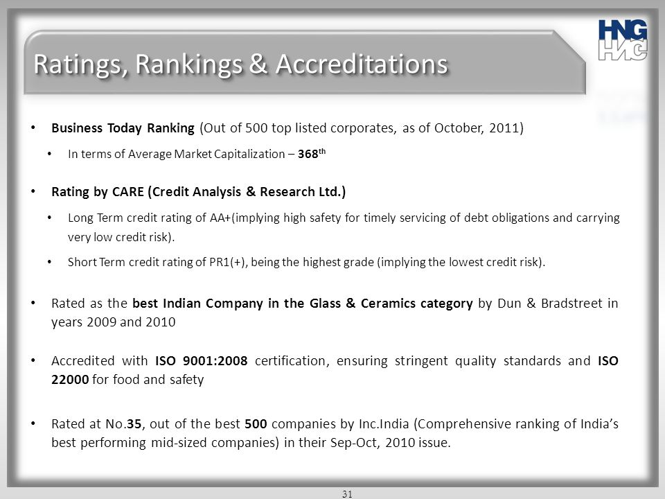 Ratings, Rankings & Accreditations Business Today Ranking (Out of 500 top listed corporates, as of October, 2011) In terms of Average Market Capitaliz