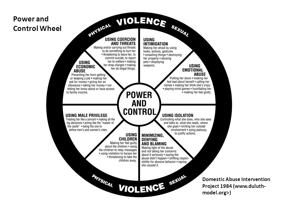 Domestic Abuse Intervention Project 1984 (www.duluth- model.org>) Power and Control Wheel