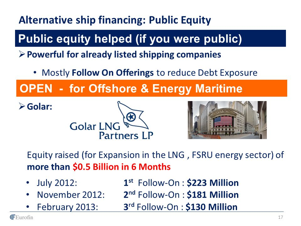 Public equity helped (if you were public) Alternative ship financing: Public Equity Powerful for already listed shipping companies Mostly Follow On Of