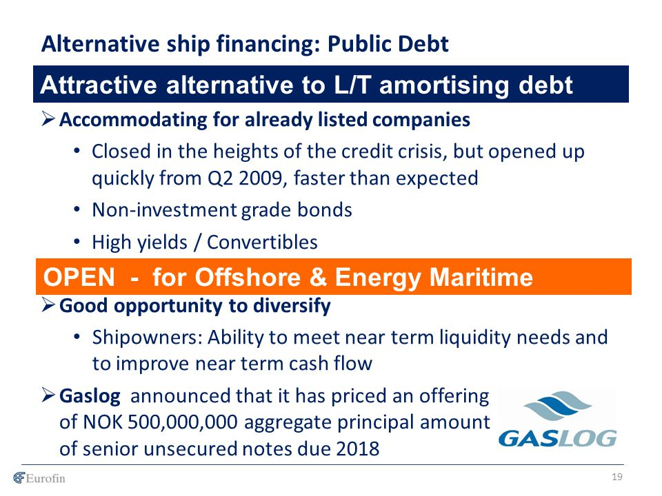 Attractive alternative to L/T amortising debt Alternative ship financing: Public Debt Accommodating for already listed companies Closed in the heights