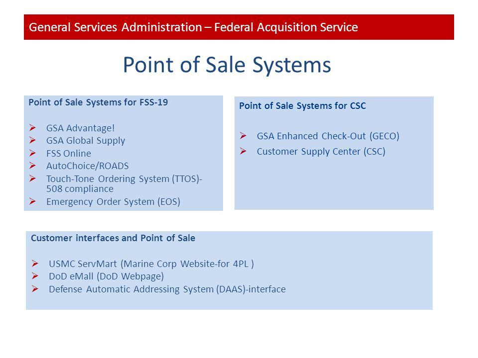 General Services Administration – Office of the Chief Financial Officer