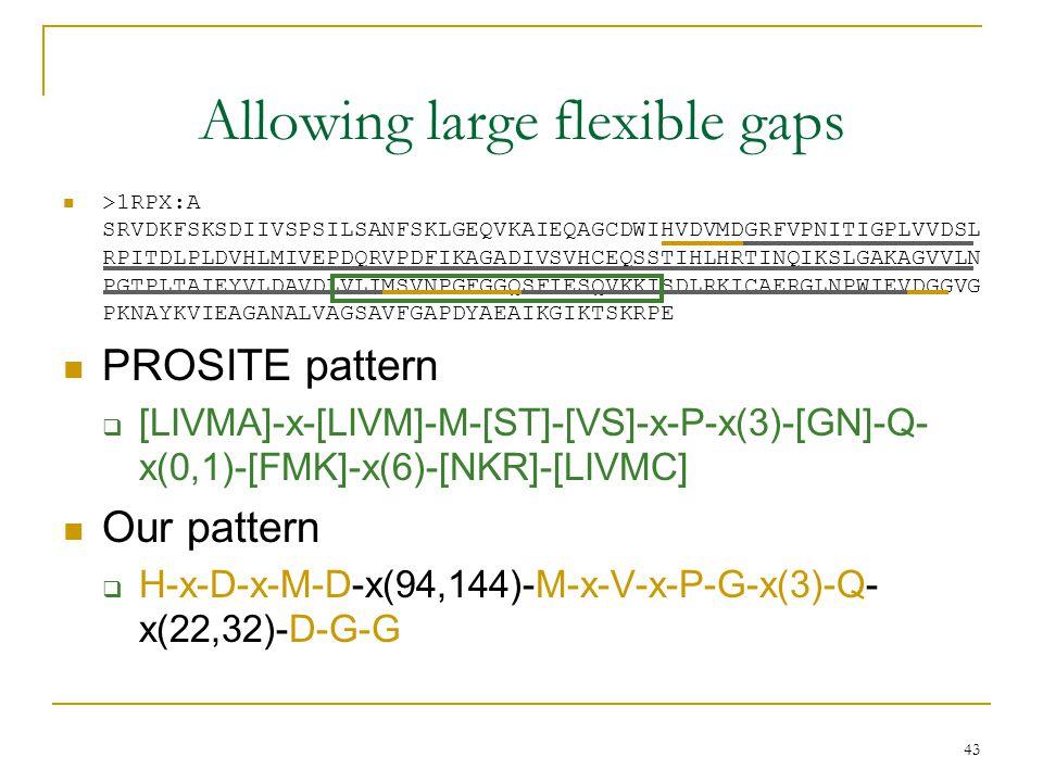 43 Allowing large flexible gaps >1RPX:A SRVDKFSKSDIIVSPSILSANFSKLGEQVKAIEQAGCDWIHVDVMDGRFVPNITIGPLVVDSL RPITDLPLDVHLMIVEPDQRVPDFIKAGADIVSVHCEQSSTIHLHRTINQIKSLGAKAGVVLN PGTPLTAIEYVLDAVDLVLIMSVNPGFGGQSFIESQVKKISDLRKICAERGLNPWIEVDGGVG PKNAYKVIEAGANALVAGSAVFGAPDYAEAIKGIKTSKRPE PROSITE pattern [LIVMA]-x-[LIVM]-M-[ST]-[VS]-x-P-x(3)-[GN]-Q- x(0,1)-[FMK]-x(6)-[NKR]-[LIVMC] Our pattern H-x-D-x-M-D-x(94,144)-M-x-V-x-P-G-x(3)-Q- x(22,32)-D-G-G