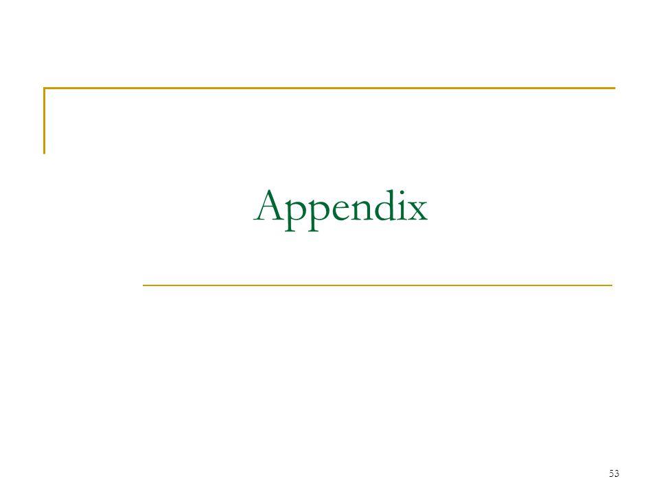 53 Appendix