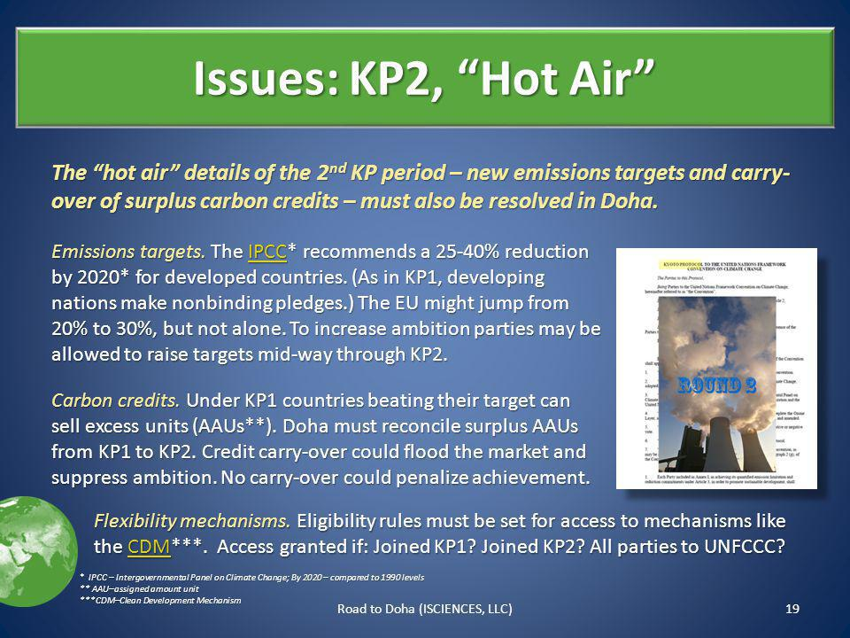 Issues: KP2, Hot Air The hot air details of the 2 nd KP period – new emissions targets and carry- over of surplus carbon credits – must also be resolved in Doha.