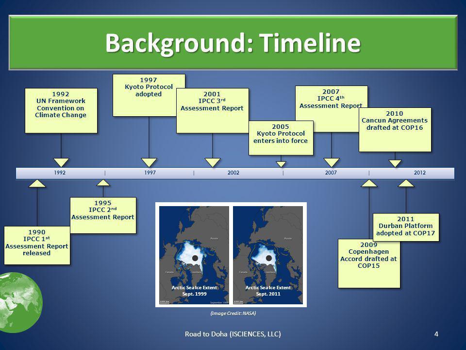 Background: Timeline 1992 UN Framework Convention on Climate Change 1992 UN Framework Convention on Climate Change 1992   1997   2002   2007   2012 4Road to Doha (ISCIENCES, LLC) 2009 Copenhagen Accord drafted at COP15 2009 Copenhagen Accord drafted at COP15 2011 Durban Platform adopted at COP17 2011 Durban Platform adopted at COP17 2007 IPCC 4 th Assessment Report 2007 IPCC 4 th Assessment Report 2010 Cancun Agreements drafted at COP16 2010 Cancun Agreements drafted at COP16 1990 IPCC 1 st Assessment Report released 1990 IPCC 1 st Assessment Report released 1995 IPCC 2 nd Assessment Report 1995 IPCC 2 nd Assessment Report 1997 Kyoto Protocol adopted 1997 Kyoto Protocol adopted 2001 IPCC 3 rd Assessment Report 2001 IPCC 3 rd Assessment Report Arctic Sea Ice Extent Sept.