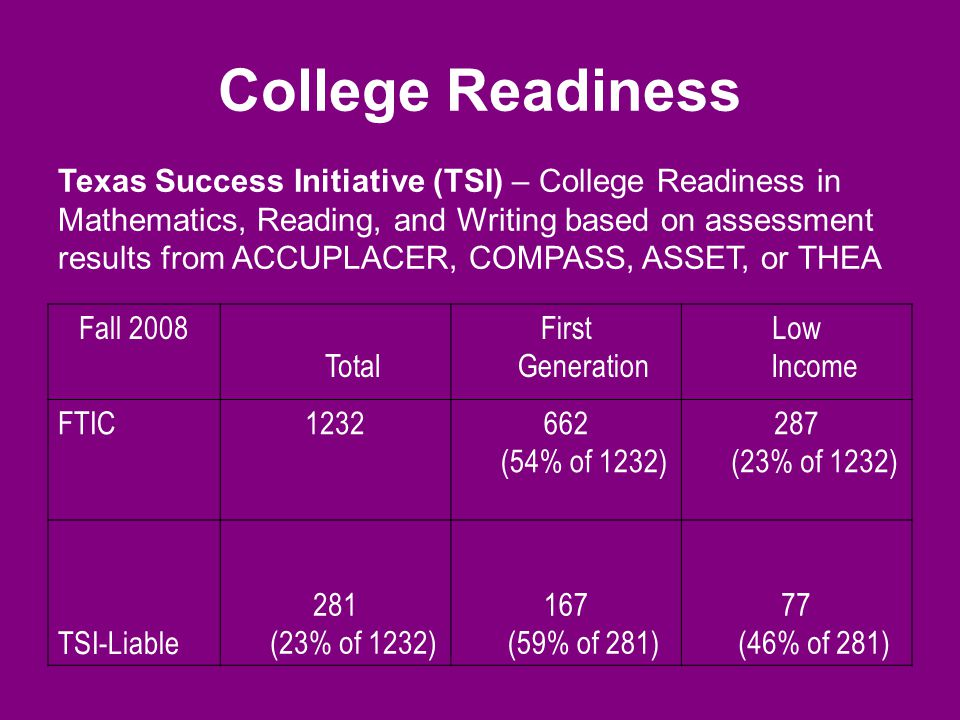 College Readiness Fall 2008 Total First Generation Low Income FTIC1232662 (54% of 1232) 287 (23% of 1232) TSI-Liable 281 (23% of 1232) 167 (59% of 281) 77 (46% of 281) Texas Success Initiative (TSI) – College Readiness in Mathematics, Reading, and Writing based on assessment results from ACCUPLACER, COMPASS, ASSET, or THEA
