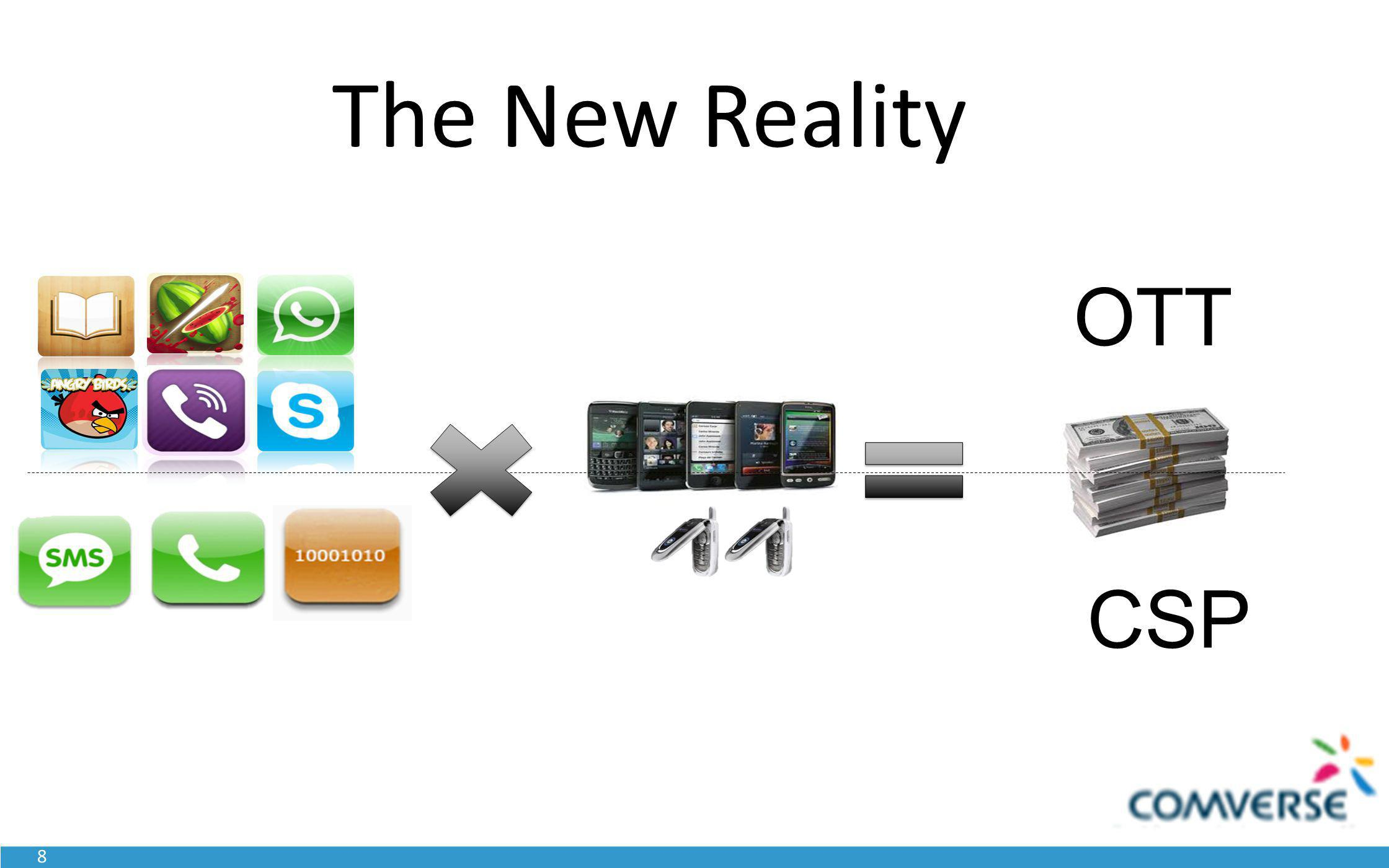 2012: 6B Mobile connections 7B population = 86.7% penetration Where will new growth come from.