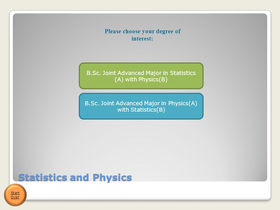 Statistics and Physics Start Over B.Sc.