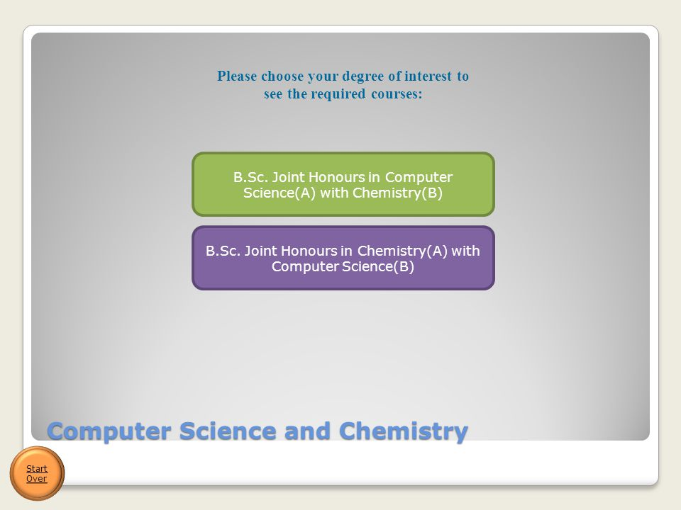 Computer Science and Chemistry Start Over B.Sc.