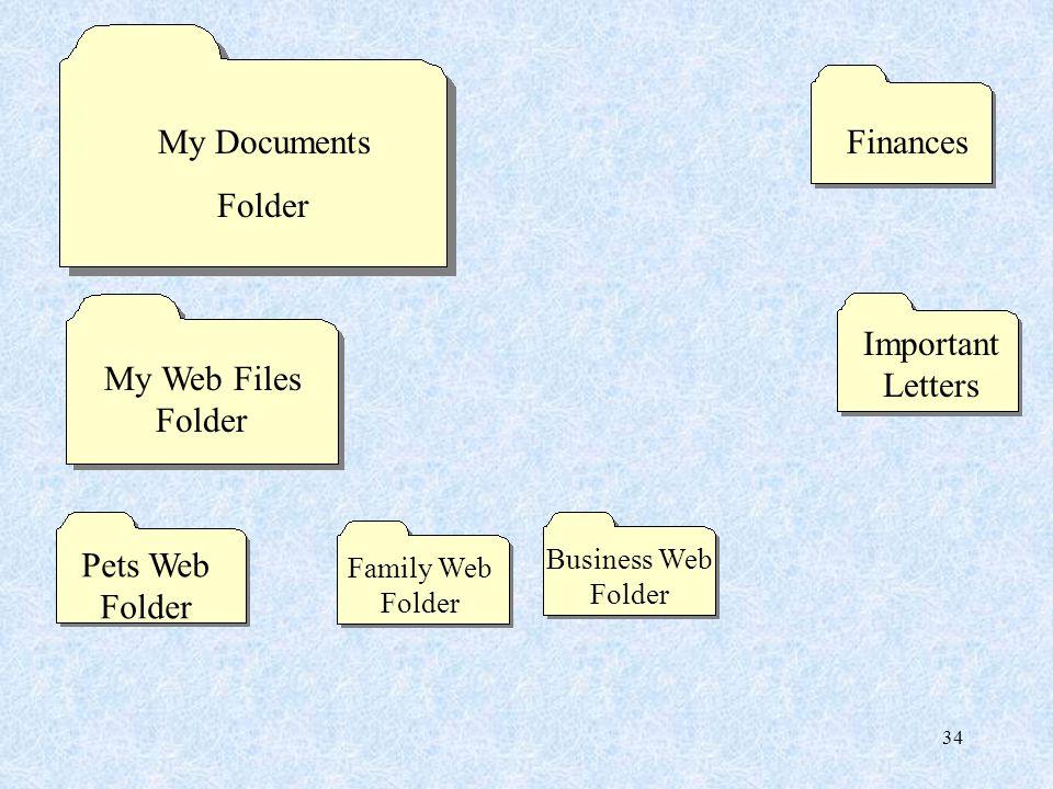 34 Family Web Folder Business Web Folder Pets Web Folder Important Letters Finances My Documents Folder My Web Files Folder