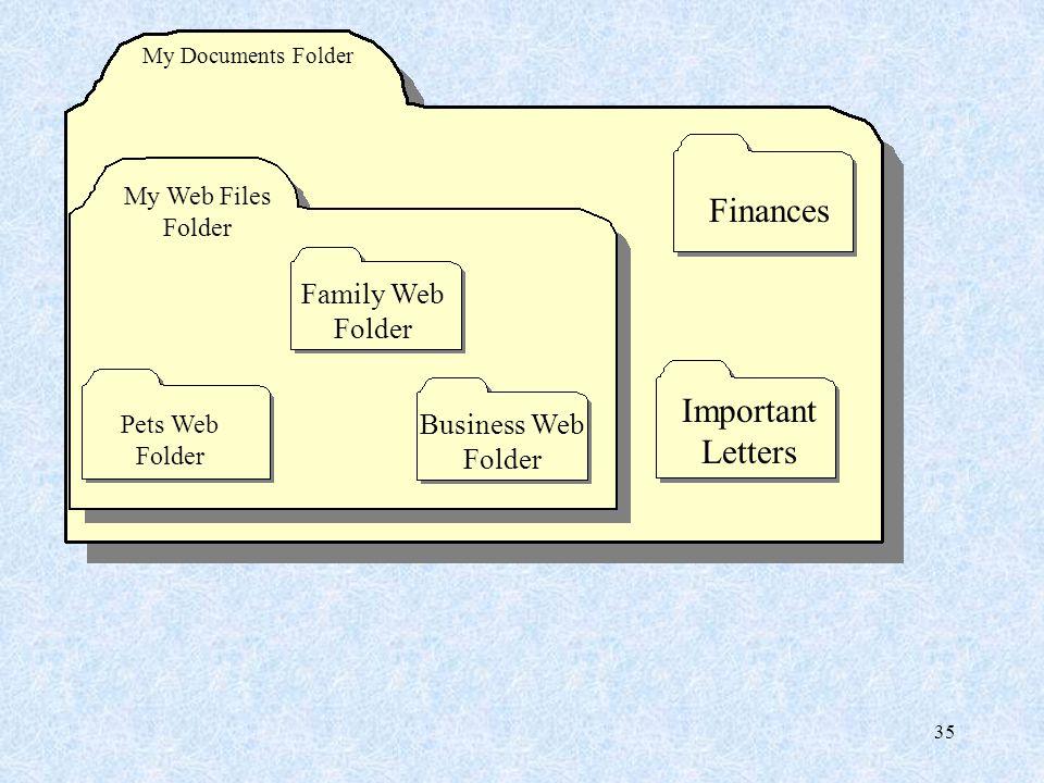 35 My Documents Folder My Web Files Folder Family Web Folder Business Web Folder Pets Web Folder Important Letters Finances