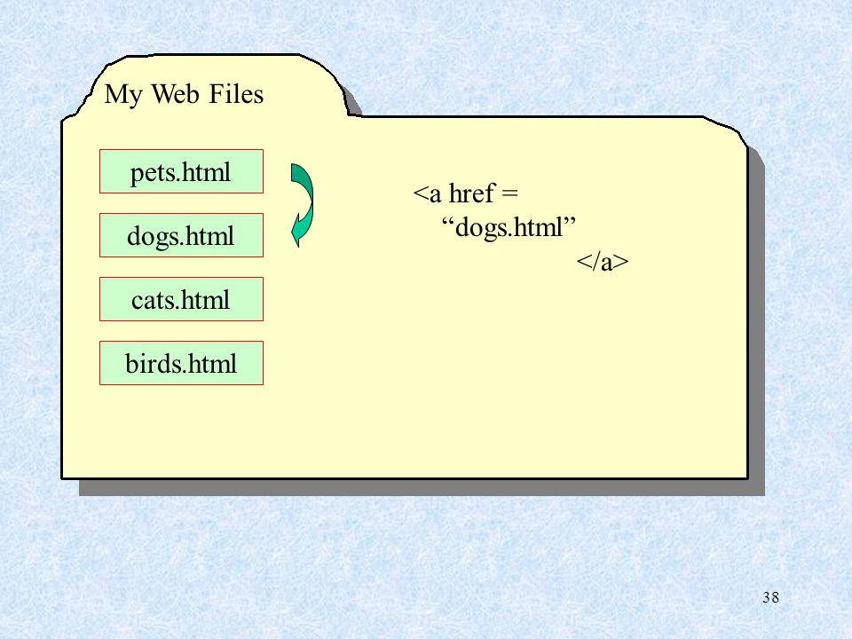 38 My Web Files pets.html dogs.html cats.html birds.html <a href = dogs.html