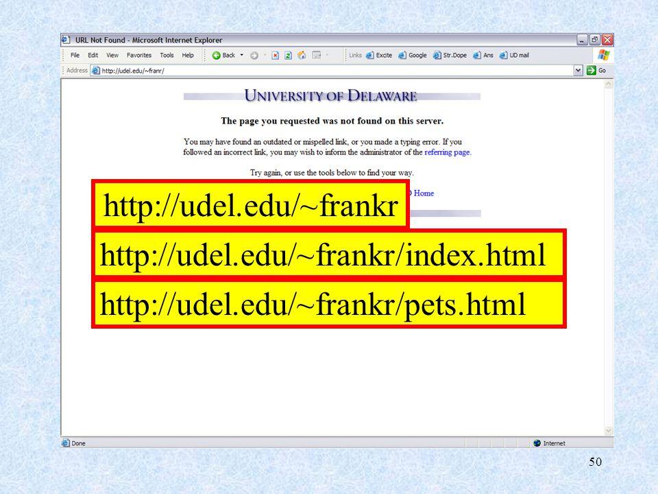 50 http://udel.edu/~frankr http://udel.edu/~frankr/index.html http://udel.edu/~frankr/pets.html
