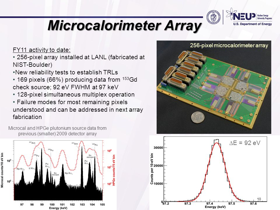 FY11 activity to date: 256-pixel array installed at LANL (fabricated at NIST-Boulder) New reliability tests to establish TRLs 169 pixels (66%) producing data from 153 Gd check source; 92 eV FWHM at 97 keV 128-pixel simultaneous multiplex operation Failure modes for most remaining pixels understood and can be addressed in next array fabrication E = 92 eV 256-pixel microcalorimeter array MicrocalorimeterArray Microcalorimeter Array 10 Microcal and HPGe plutonium source data from previous (smaller) 2009 detector array
