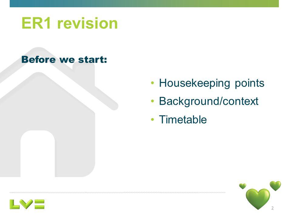 3 ER1 revision Raising a question: