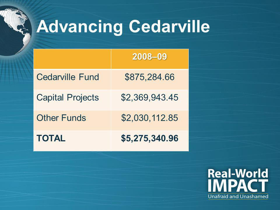 Advancing Cedarville 2008–09 Cedarville Fund$875,284.66 Capital Projects$2,369,943.45 Other Funds$2,030,112.85 TOTAL$5,275,340.96