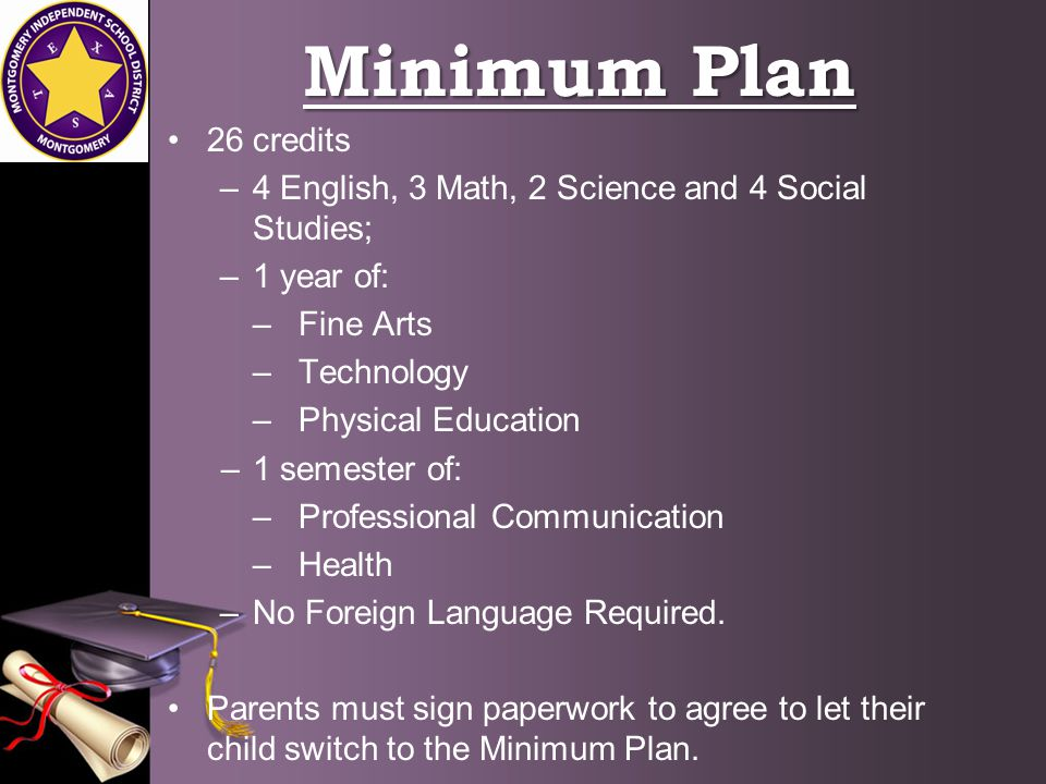 Minimum Plan 26 credits –4 English, 3 Math, 2 Science and 4 Social Studies; –1 year of: –Fine Arts –Technology –Physical Education –1 semester of: –Professional Communication –Health –No Foreign Language Required.