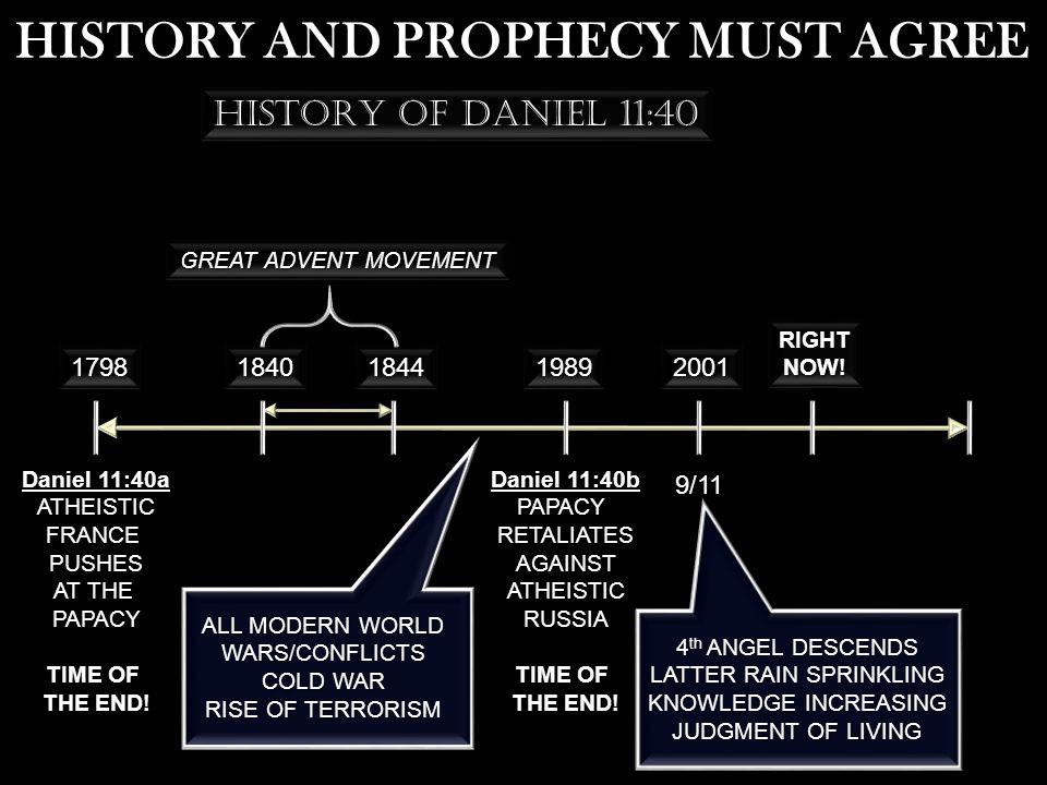 1798 Daniel 11:40a ATHEISTICFRANCEPUSHES AT THE PAPACY TIME OF THE END! 18401844 GREAT ADVENT MOVEMENT 1989 Daniel 11:40b PAPACYRETALIATESAGAINSTATHEI