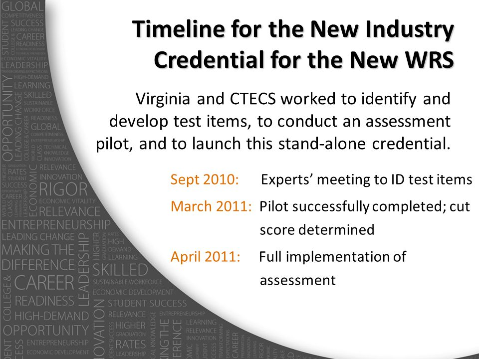 Timeline for the New Industry Credential for the New WRS Virginia and CTECS worked to identify and develop test items, to conduct an assessment pilot, and to launch this stand-alone credential.